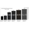 厂家直销太阳能电池板