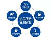 天津汽车租赁、货运、电动车、工程、私家车GPS/北斗卫星定位