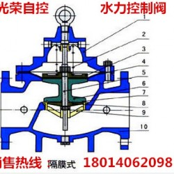 江苏划算的给排水阀门——气动角泥式排泥阀