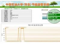 绿色能源监管监控平台