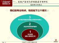 专业市场策划专业市场招商商铺销售顾问找资深代理商