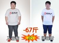 西安减肥训练营,减肥要学会这个减脂公式