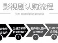 电影投资正规的流程是什么