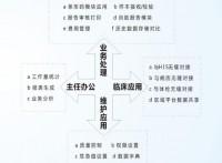 华浩慧医LIS系统厂家