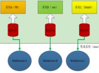 国家电网安全工器具在线监测系统