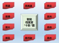 """东昀智能档案室、库房、书店的精准""""十防""""建设"""