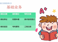 广州地区专业快速办理商标转让