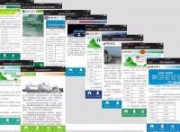 液化气行业微信订气系统