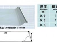 河南郑州 610型彩钢瓦YX203-610