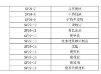 深圳企業危險廢物處理回收處置