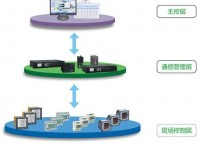电力设备在线监测系统