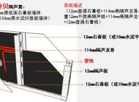 沌口装配式隔墙,沌口装配式隔墙供应