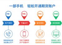 上海靜安期貨開戶條件