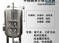 萬盛鴻謙 飲用水過濾器 污水處理過濾器 支持來圖定制大單