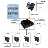 贵州远程车载监控、北斗GPS、年检行驶记录仪