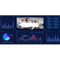 工业物联网设备联网产线联网能耗分析智能制造 巡检 工业APP