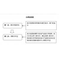 自動進口許可證機電類辦理相關事宜