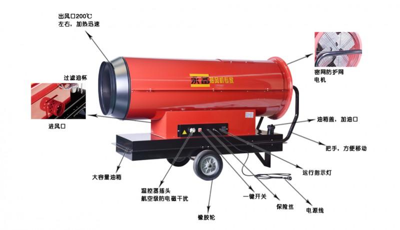 永备柴油直燃热风机 燃油直燃热风机  移动式热风机