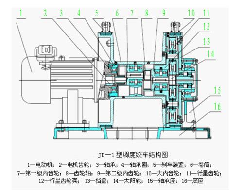 JD-1结构图