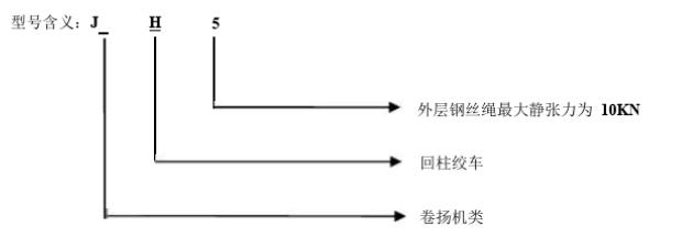 JH-5型号表示