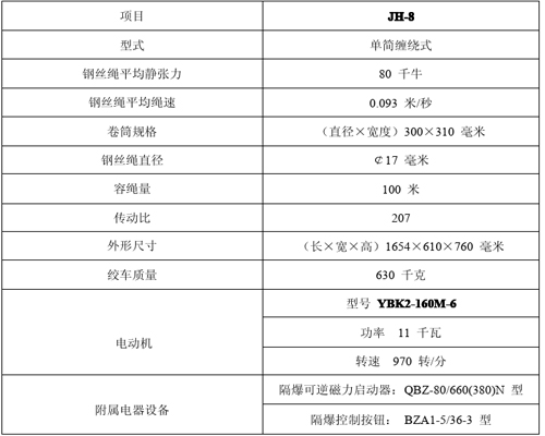 JH-8参数表