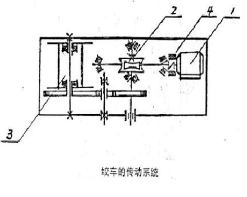 回柱绞车传动系统图