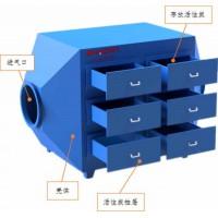 ZX-HXT系列活性炭吸附设备(可定制)