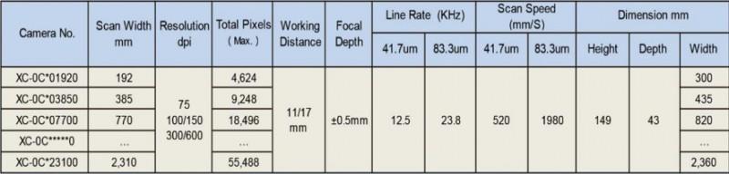 XC-0C参数表
