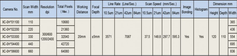 XC-0H参数表
