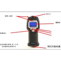 軍事毒劑偵檢儀ChemPro100  -紫航實業供應