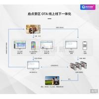 供应景区一卡通管理系统,景区消费管理系统