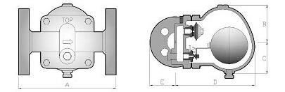 F2F系列结构尺寸