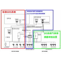 化工厂GDS可燃气体报警系统解决方案