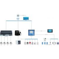 環境控制系統